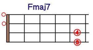 Fmaj7 オープンコード2