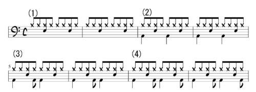 8ビート ベーシックパターン